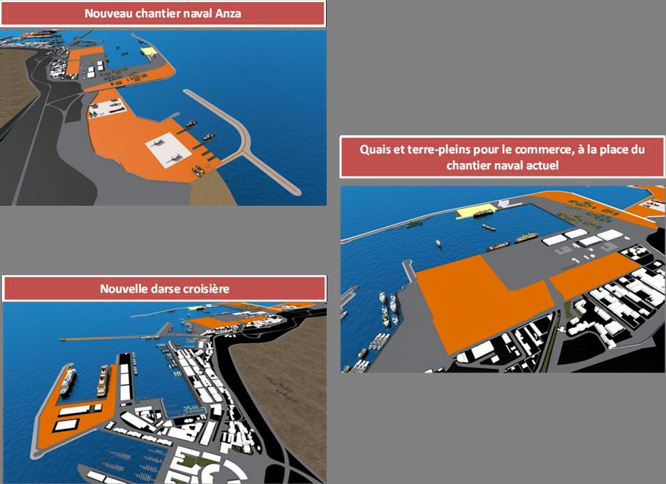 Réorganisation et Développement du complexe portuaire d'Agadir Scenarii